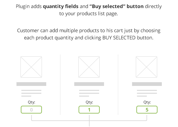 Plugin adds quantity fields and button directly your products list page. Customer can add multiple products his cart just choosing each product quantity and clicking BUY SELECTED button. Qty.